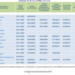 Estado_de_Situacion_Convenio_MISS_2011_Ajustado_30_de_enero_de_2014_.jpg
