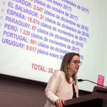 Momento de la ponencia de la secretaria general de la OISS, Gina Magnolia Riaño Barón