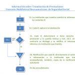 Informacion_sobre_tramitacion_de_prestaciones_Convenio-4.jpg